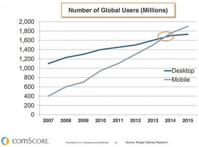 comScore - (CC) Business Insider