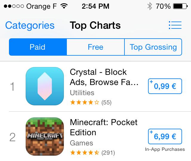 Une application de blocage des publicités figure aujourd'hui en tête des applications payantes les plus téléchargées sur l'App Store d'Apple - (CC) Christophe Lachnitt